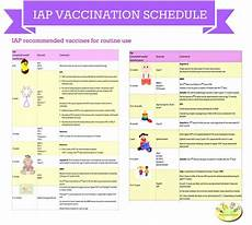 Baby Vaccination Chart India 2017 With Price Latest Vaccination Chart India Immunization Schedule