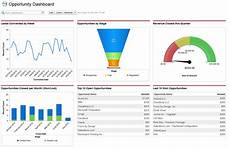 Salesforce Funnel Chart Opportunity Dashboard By Cloudamp