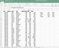 pivot table excel 2020 6 advanced pivot table techniques you should know in 2020