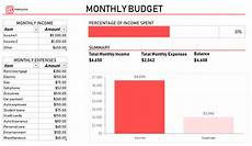 Budget Calculation Excel Monthly Budget Template Calculator Amp Planner Excel Sheet
