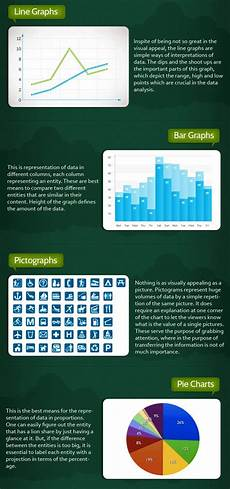 Types Of Graphs And Charts Top Tips For Using Graphs And Charts In Your Presentations