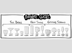 Barware Glasses   Getting Started   Mixology Diary