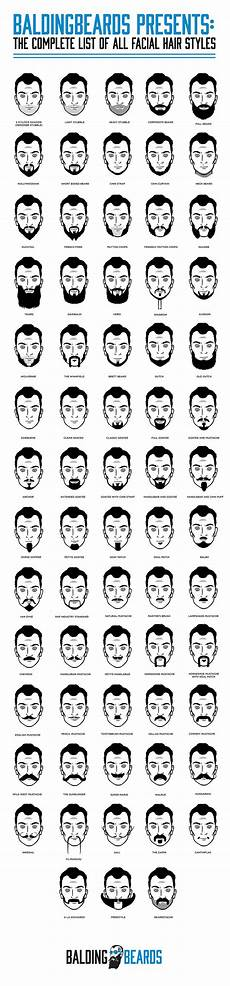 Style Chart 68 Best Facial Hair Styles For Men You Should Try At Least