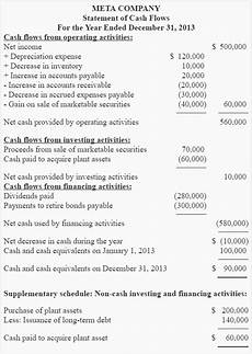 How To Prepare A Cash Flow Statement Worksheet For Preparing A Statement Of Cash Flows