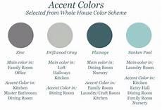 Accent Color Choosing Accent Colors