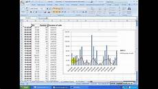 Charts And Graphs Excel Excel 2007 Graphs Combining Charts Youtube