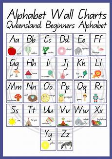 Alphabet And Number Wall Charts Alphabet Wall Charts Qld Beginners Alphabet