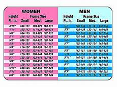 Weight Chart For Women By Age And Height Height Weight Chart In Kilograms Styles At Life