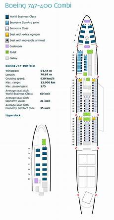 American Airlines 747 Seating Chart Boeing 747 Seating Chart