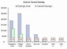 Savings Goal Chart How Do I Track My Savings Goals