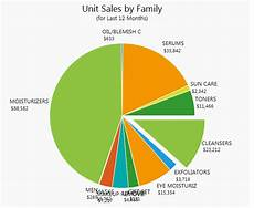 Kendo Pie Chart Data Source Pie Chart Label Layout Chartview Ui For Wpf Forum