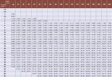 Steel Weight Table Chart Weight Calculator Ws Stahl