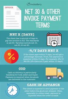 Net 30 Invoice Template Net 30 And Other Invoice Payment Terms Invoiceberry Blog