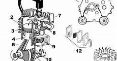 Tecumseh Engine Parts Diagram Auto Services