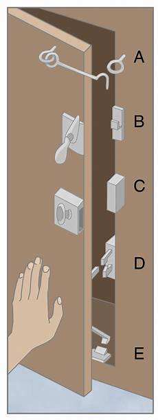 earthquake cabinet latches cabinets matttroy