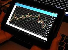 Mt4 Floating Charts Software Mt4 Floating Charts Review Enhanced Charts And 4 Monitors