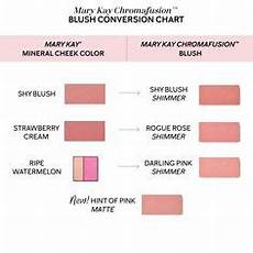 Mary Cheek Color Conversion Chart Mary Chromafusion Cheek Conversion Chart Mary In
