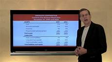 Financial Statement Analysis Example 16 Tools For Financial Statement Analysis Youtube