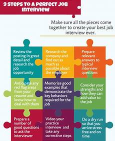 Top Job Interview Tips Free Interview Tips And Techniques
