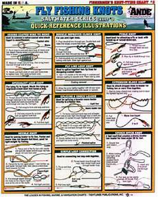 Today S Fishing Chart Fly Fishing Knots Saltwater 2 Knot Tying Chart