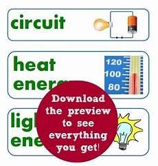 Light Bulb Bulletin Board Electric Light Bulb Circuit Posters And Bulletin Board Kit