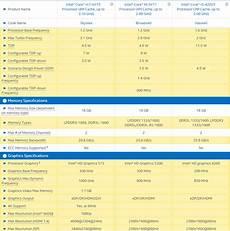 Skylake Vs Haswell Intel Reveals Details Of New Skylake Processors Upgraded