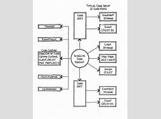 W.A.Benbow » MULTILEVEL CARE (MLC) DESIGN GUIDELINES COMMENTARY (1994 BRITISH COLUMBIA)