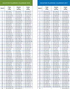 Wyndham Bonnet Creek Timeshare Points Chart Worldmark South Pacific Club By Wyndham Cairns Points