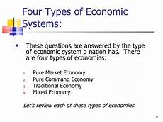 Types Of Economy What Are The Four Economic Systems Economic Systems