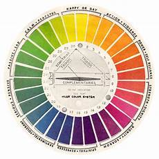 Wheels Wheel Chart Free Printable Vintage Color Wheels Amp Charts Yes