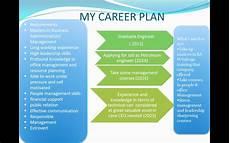 Career Plans Career Plan Eportfolio Utm