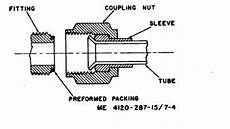 Section Iii Repair Of Refrigerant System Valves