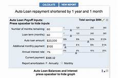 Time To Pay Off Loan Calculator How To Quickly Pay Off A Car Loan Yourmechanic Advice