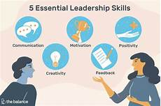 Describe Your Leadership Style Leadership What Are The Characteristics Of A Great Leader