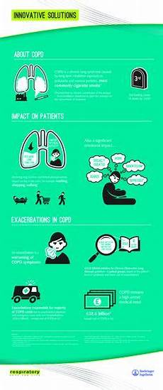Respiratory Disease Fact Chart Answer Key Chronic Obstructive Pulmonary Disease Copd Also Called