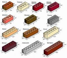 Standard Brick Size Chart Brick Size Diagram For Various Us Bricks