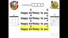 Happy Birthday Ukulele Chords Happy Birthday Play Along Guitar Ukulele Youtube