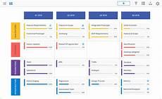 Program Roadmap Template Agile Roadmap Template And Examples Roadmunk