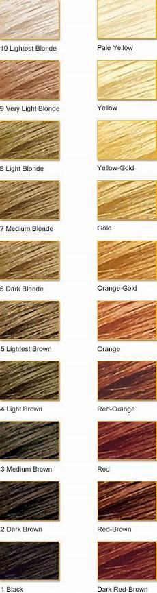 Professional Clairol Hair Color Chart Clairol Professional Hair Color Chart Pdf Thelifeisdream