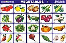 Vegetable Picture Chart Spectrum Educational Charts Chart 103 Vegetables 1