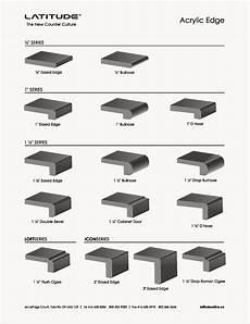 corian edges acrylic edge profiles latitude fabricates corian and