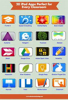 20 educational apps for every classroom
