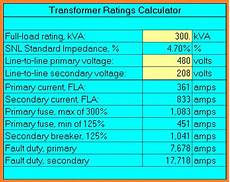Transformer Fusing Chart Power And Distribution Transformers Sizing Calculations