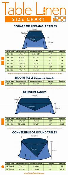 Table Linen Length Chart Table Linen Size Chart Square Rectangle Circle And