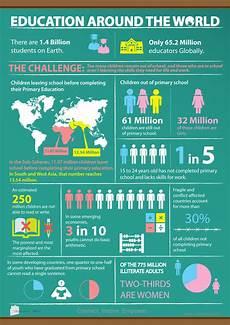 10 great infographics for education piktochart