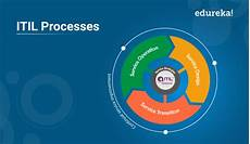 Itil Light What Are The 5 Stages Of Itil Slideshare