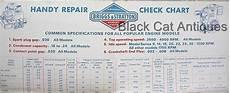Briggs Chart Original Briggs Amp Stratton Handy Repair Check Chart Form