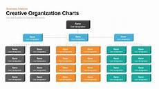 Org Chart Powerpoint Template Creative Organization Chart Template For Powerpoint And