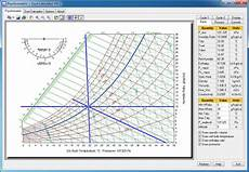 Digital Psychrometric Chart Psychrometric Chart Duct Calculator Free Download And