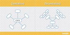 Centralized Organizational Chart The 6 Building Blocks Of Organizational Structure Diagrams